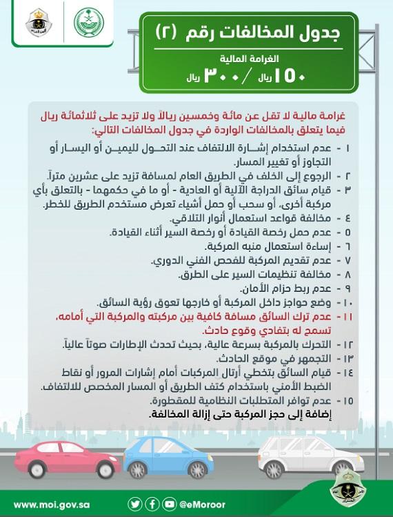 جدول المخالفات في السعودية أسعار المخالفات المرورية الجديدة