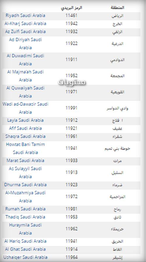 الرمز البريدي لأحياء الرياض .. خدمة الرمز البريدي السعودي